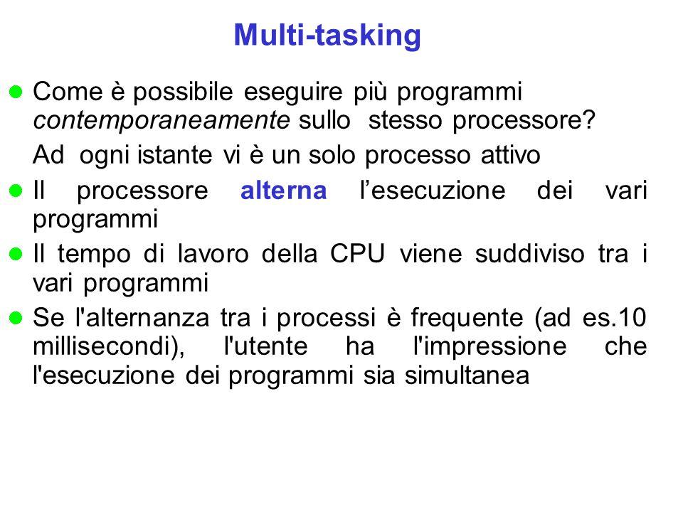 Multi-tasking Come è possibile eseguire più programmi contemporaneamente sullo stesso processore Ad ogni istante vi è un solo processo attivo.