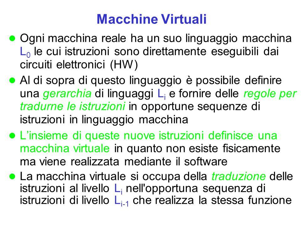 Macchine Virtuali Ogni macchina reale ha un suo linguaggio macchina L0 le cui istruzioni sono direttamente eseguibili dai circuiti elettronici (HW)