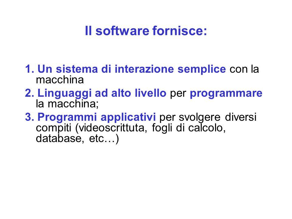 Il software fornisce: 1. Un sistema di interazione semplice con la macchina. 2. Linguaggi ad alto livello per programmare la macchina;