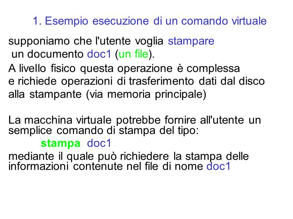 1. Esempio esecuzione di un comando virtuale