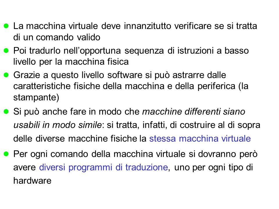 La macchina virtuale deve innanzitutto verificare se si tratta di un comando valido