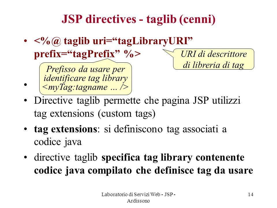 JSP directives - taglib (cenni)