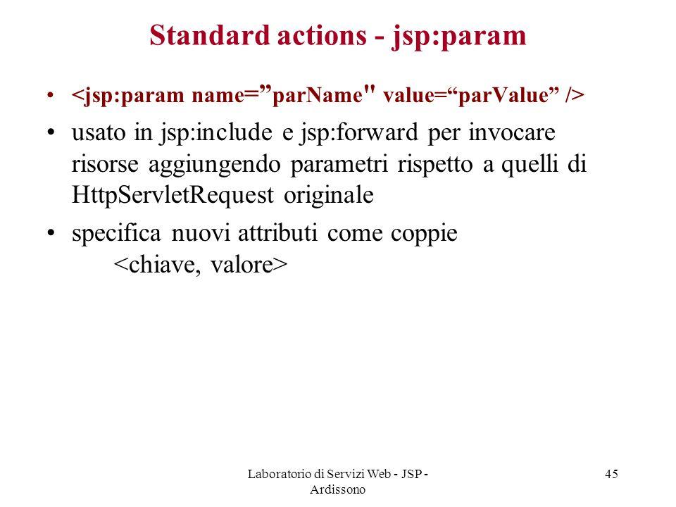 Standard actions - jsp:param