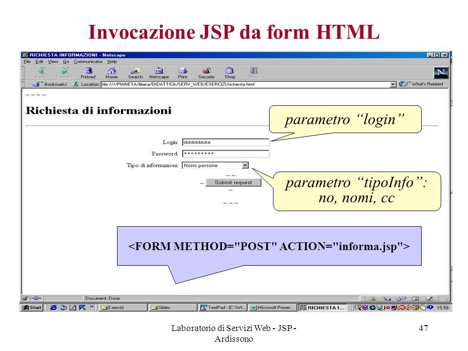 Invocazione JSP da form HTML
