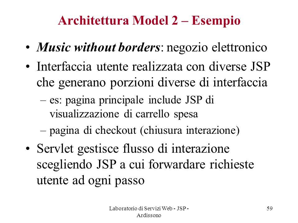 Architettura Model 2 – Esempio