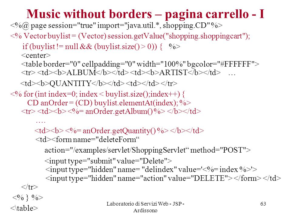 Music without borders – pagina carrello - I