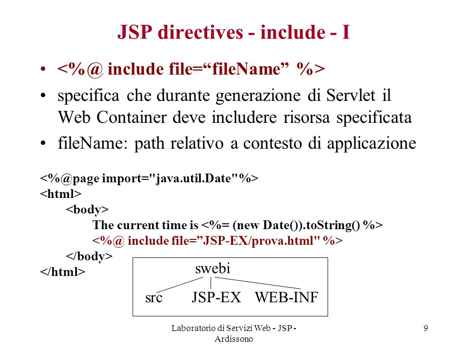 JSP directives - include - I