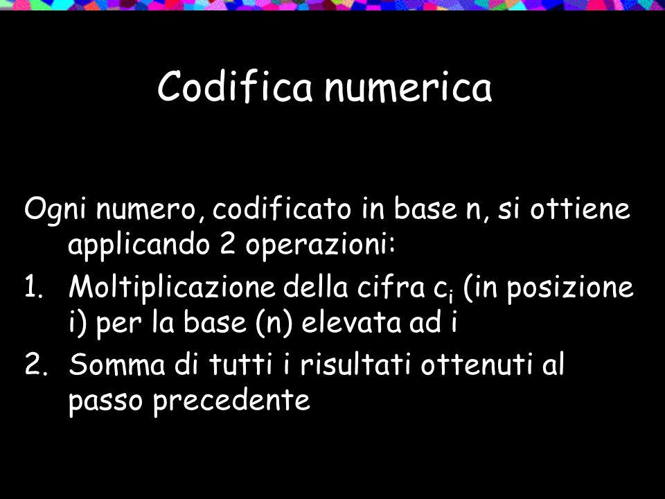 Codifica numerica Ogni numero, codificato in base n, si ottiene applicando 2 operazioni:
