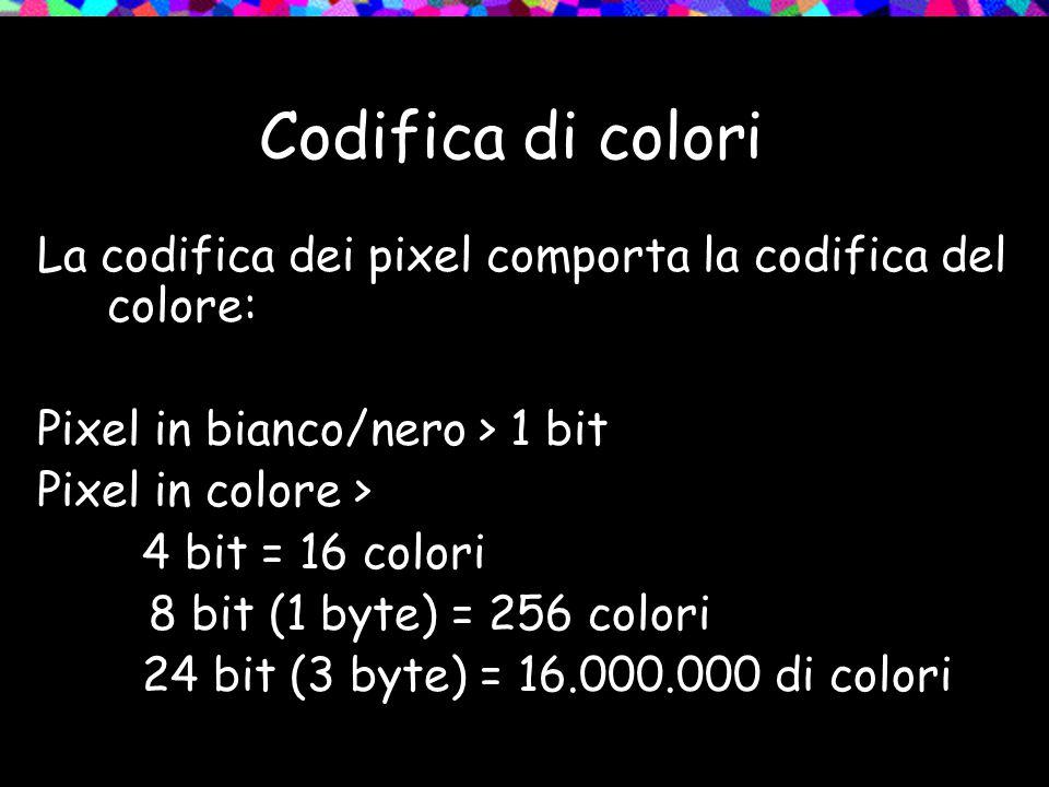 Codifica di colori La codifica dei pixel comporta la codifica del colore: Pixel in bianco/nero > 1 bit.
