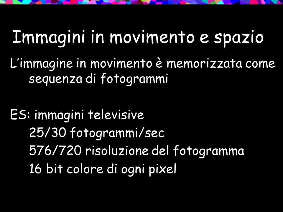 Immagini in movimento e spazio
