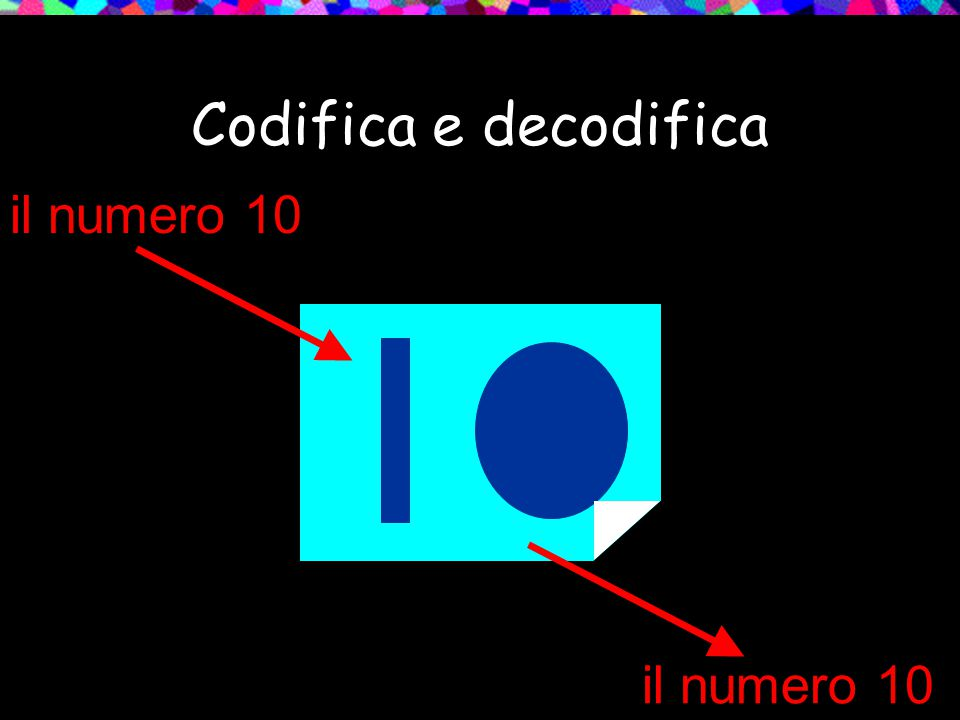 Codifica e decodifica il numero 10 il numero 10