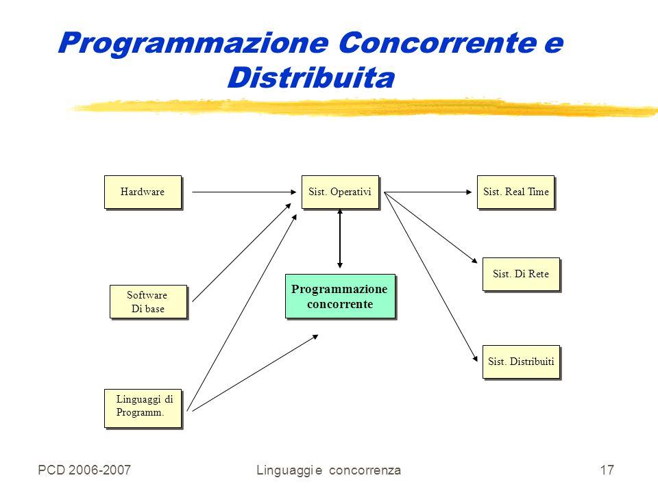 Programmazione Concorrente e Distribuita