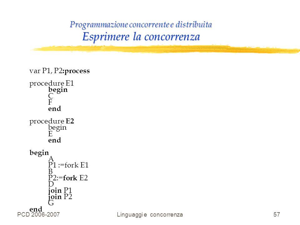 Programmazione concorrente e distribuita Esprimere la concorrenza