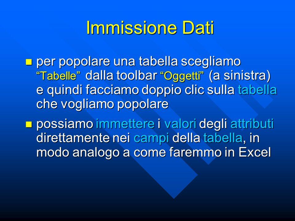 Immissione Dati