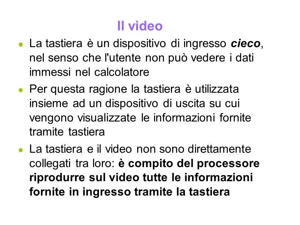 Il video La tastiera è un dispositivo di ingresso cieco, nel senso che l utente non può vedere i dati immessi nel calcolatore.