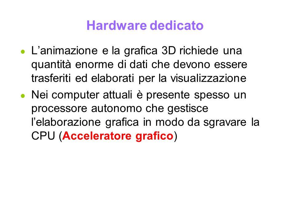 Hardware dedicato L'animazione e la grafica 3D richiede una quantità enorme di dati che devono essere trasferiti ed elaborati per la visualizzazione.