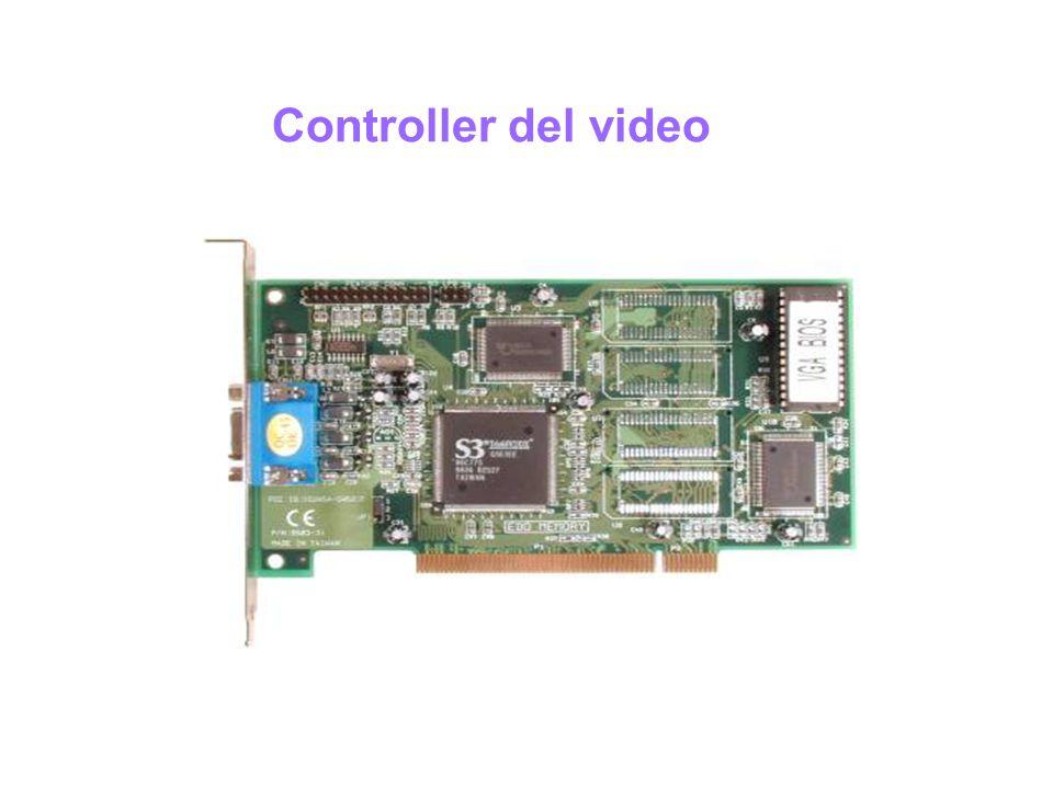 Controller del video