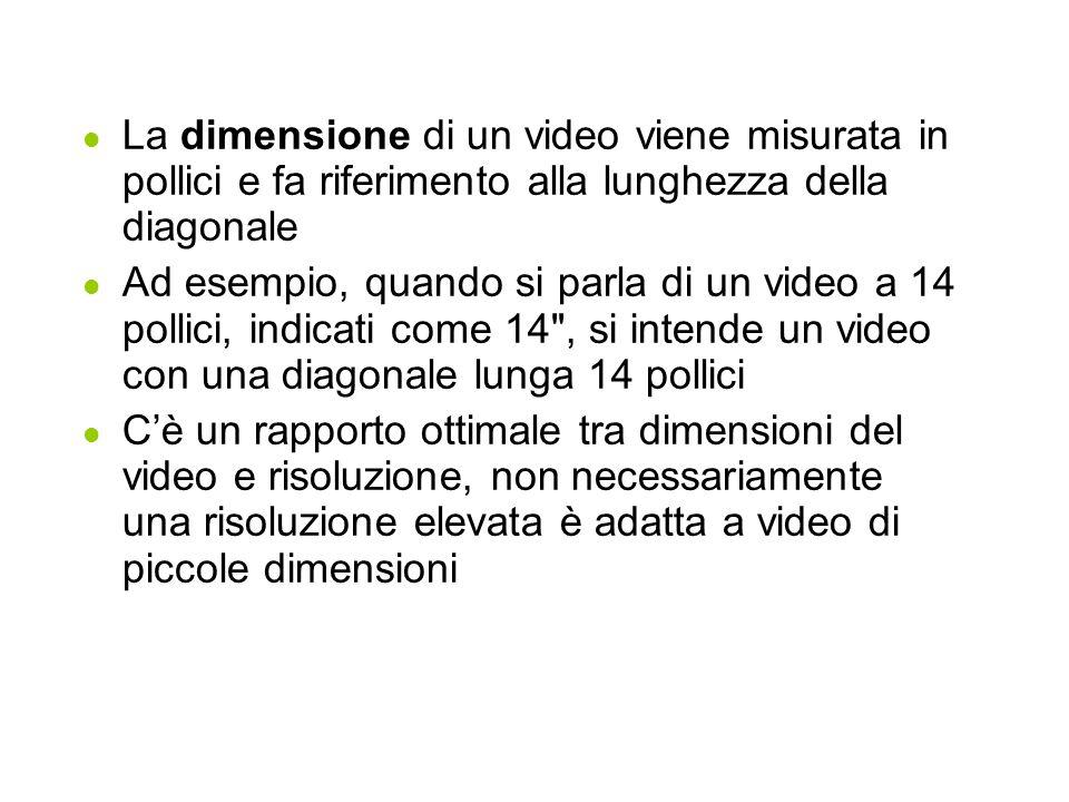 La dimensione di un video viene misurata in pollici e fa riferimento alla lunghezza della diagonale
