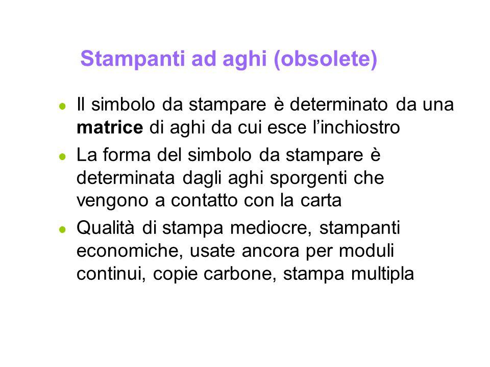 Stampanti ad aghi (obsolete)