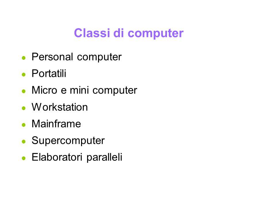 Classi di computer Personal computer Portatili Micro e mini computer