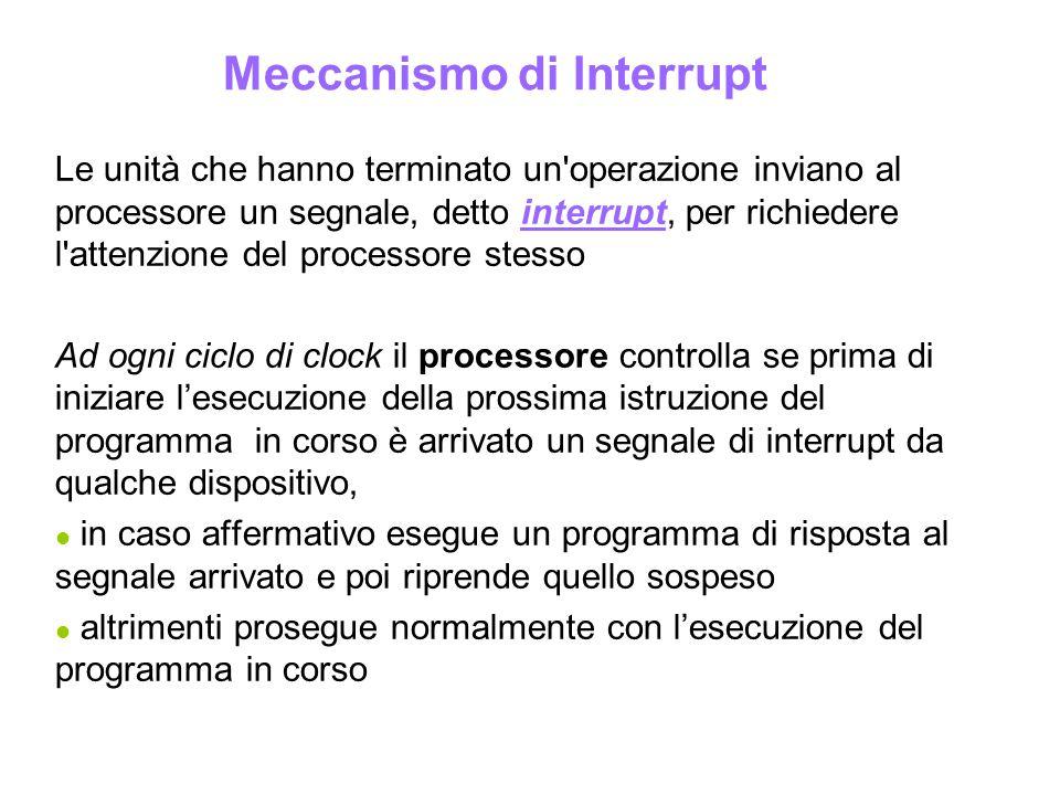 Meccanismo di Interrupt