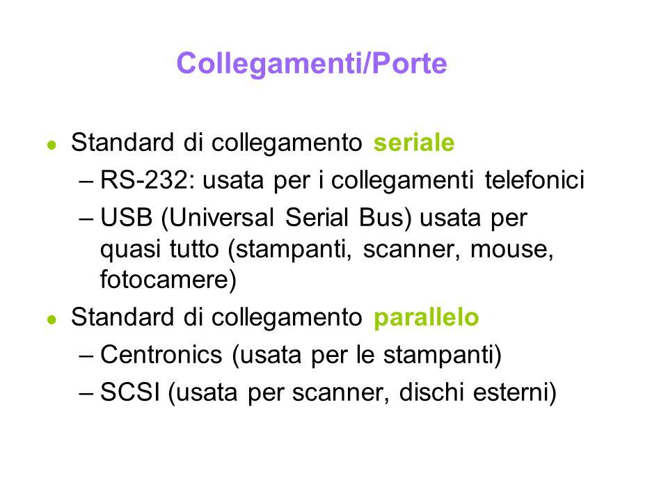 Collegamenti/Porte Standard di collegamento seriale