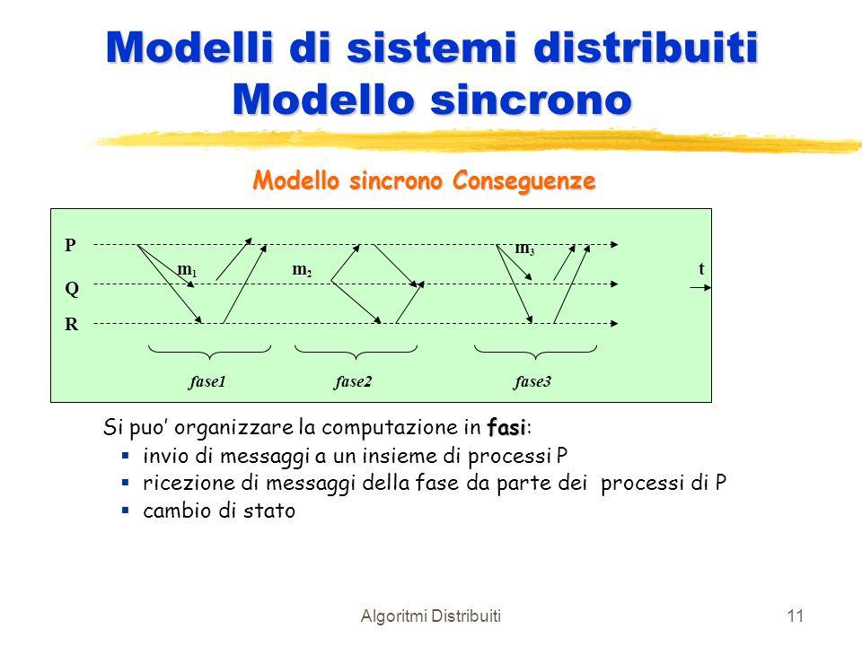 Modelli di sistemi distribuiti Modello sincrono