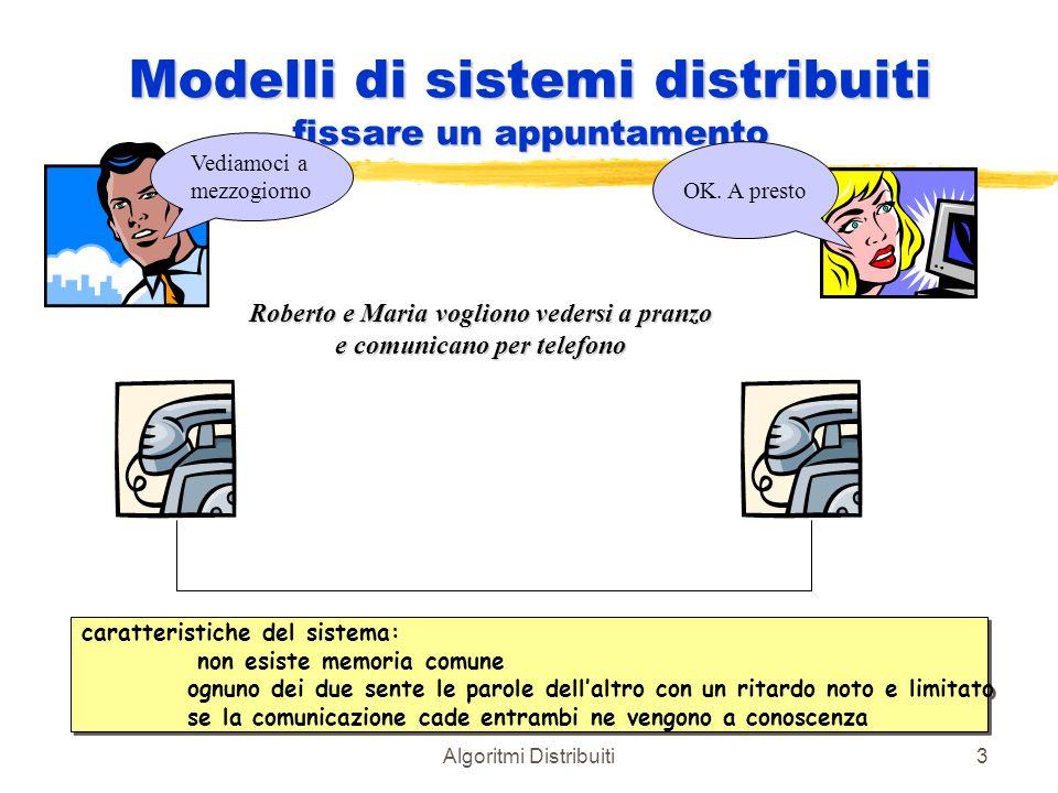 Modelli di sistemi distribuiti fissare un appuntamento
