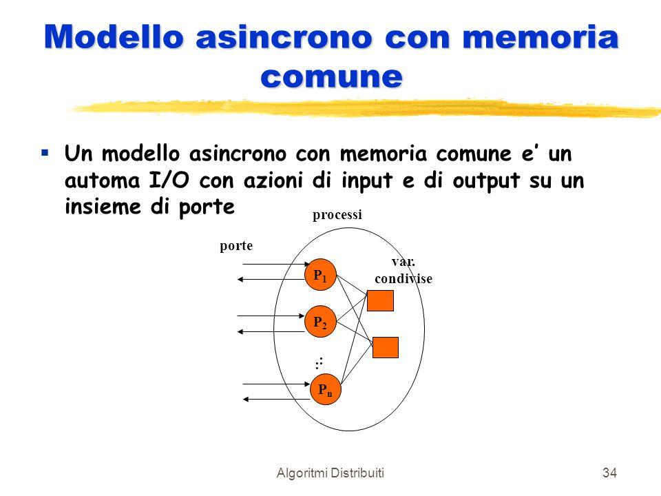 Modello asincrono con memoria comune