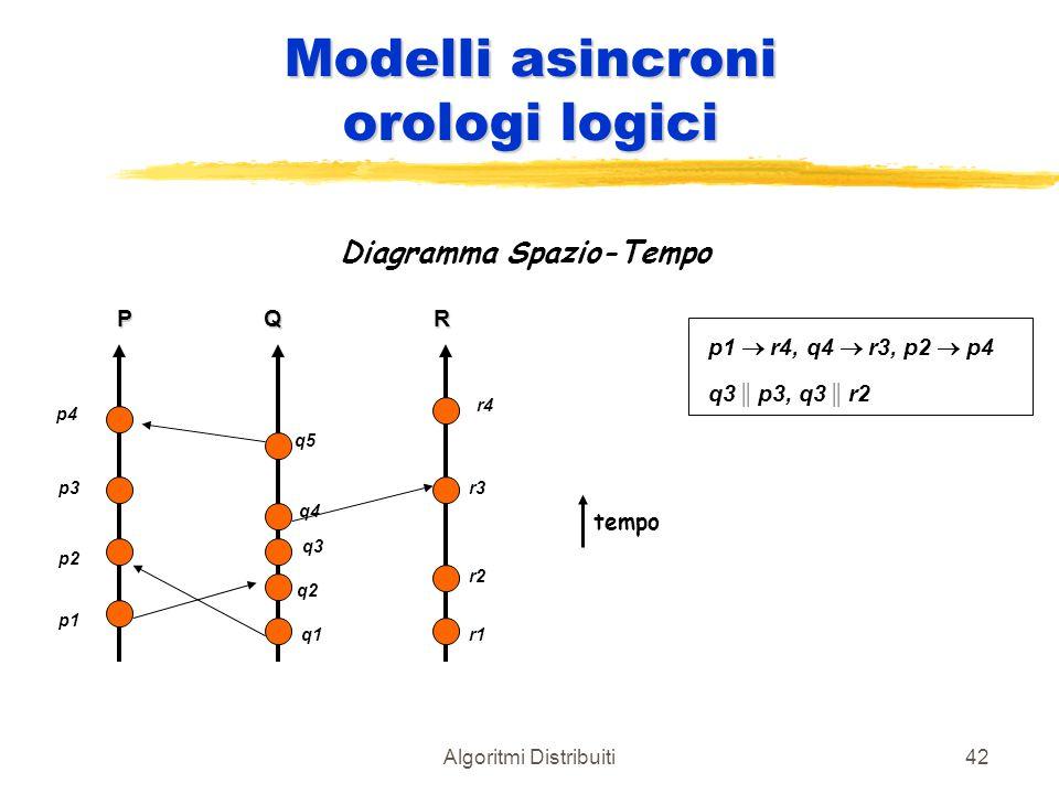 Modelli asincroni orologi logici