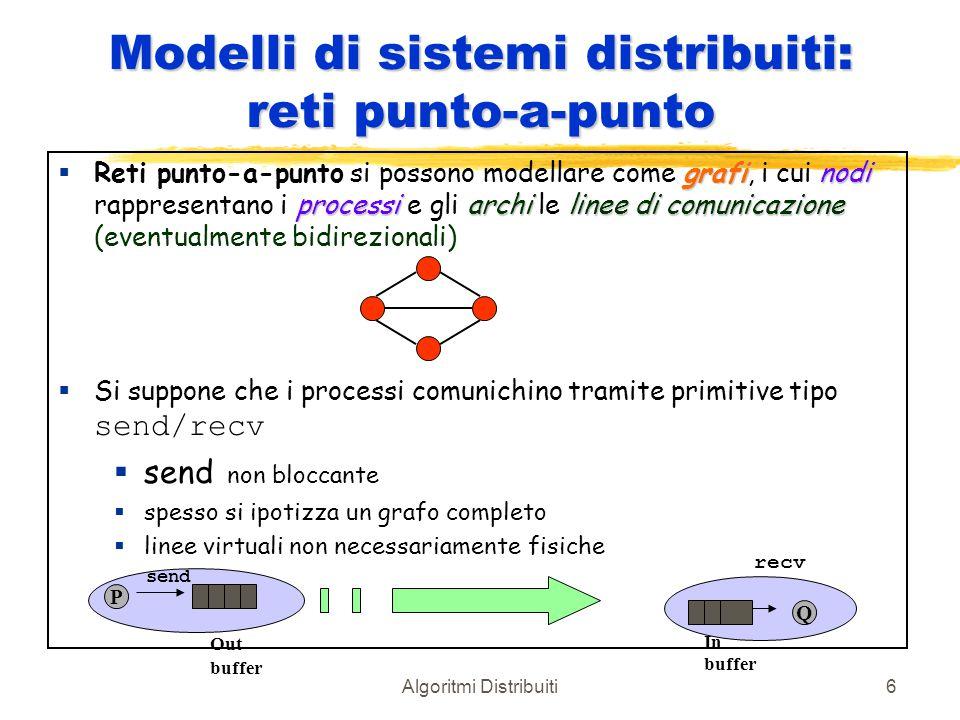 Modelli di sistemi distribuiti: reti punto-a-punto