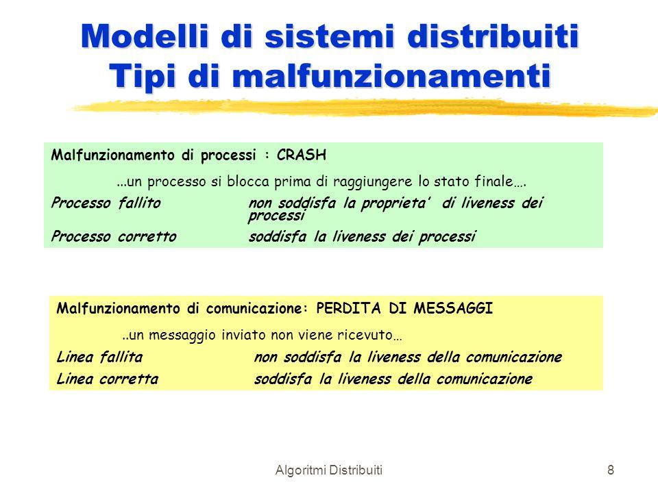 Modelli di sistemi distribuiti Tipi di malfunzionamenti