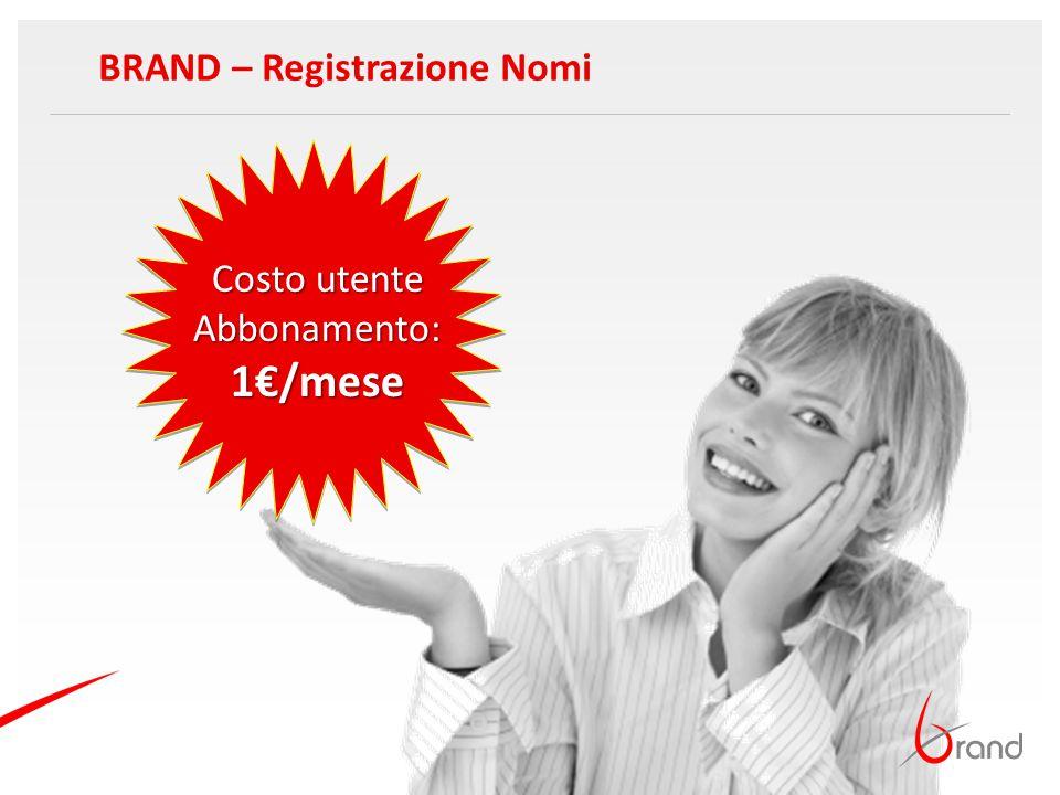 BRAND – Registrazione Nomi