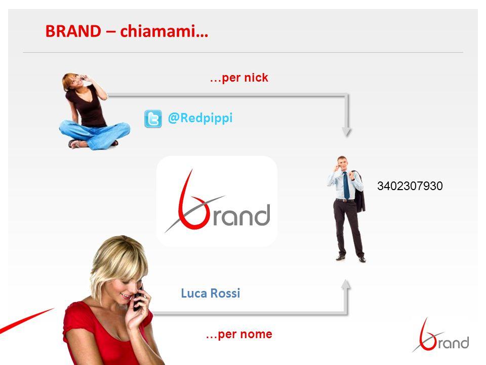 BRAND – chiamami… …per nick @Redpippi 3402307930 Luca Rossi …per nome
