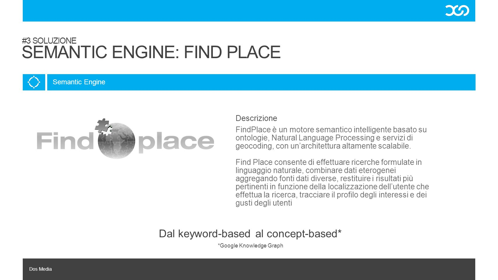 semantic engine: Find place