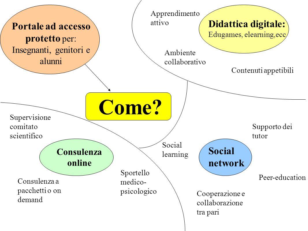 Come Didattica digitale: Portale ad accesso protetto per: Social