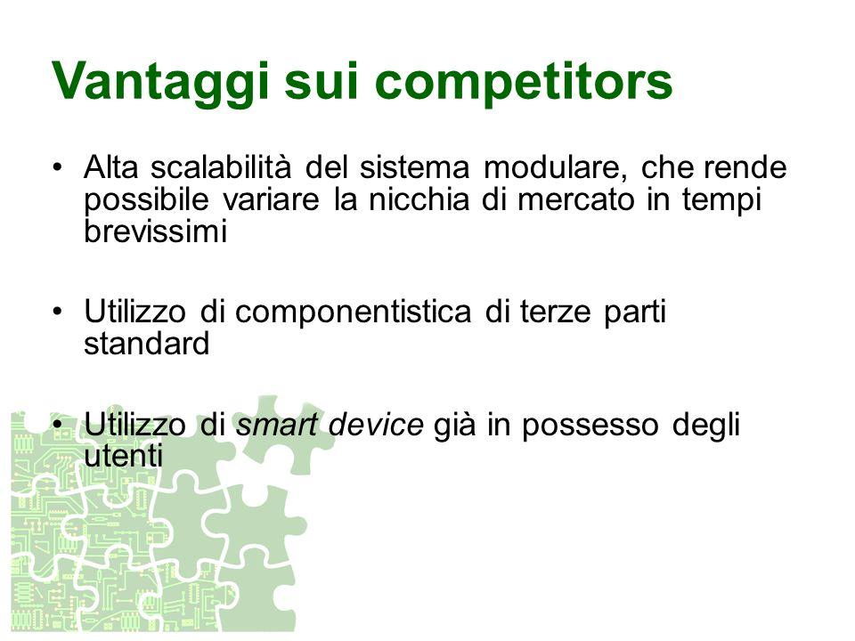 Vantaggi sui competitors