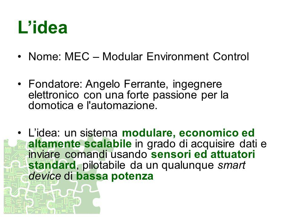 L'idea Nome: MEC – Modular Environment Control