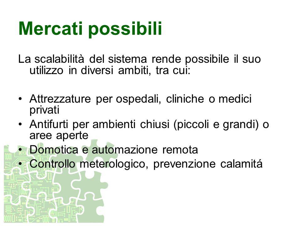 Mercati possibili La scalabilità del sistema rende possibile il suo utilizzo in diversi ambiti, tra cui: