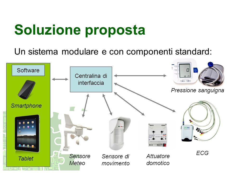Soluzione proposta Un sistema modulare e con componenti standard: