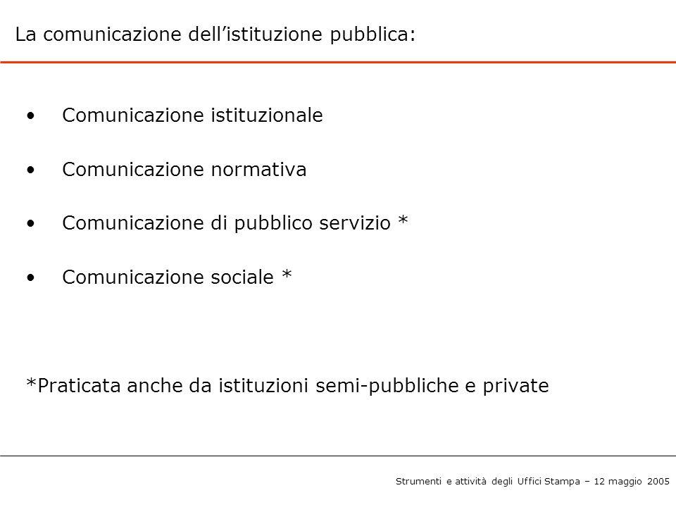 La comunicazione dell'istituzione pubblica: