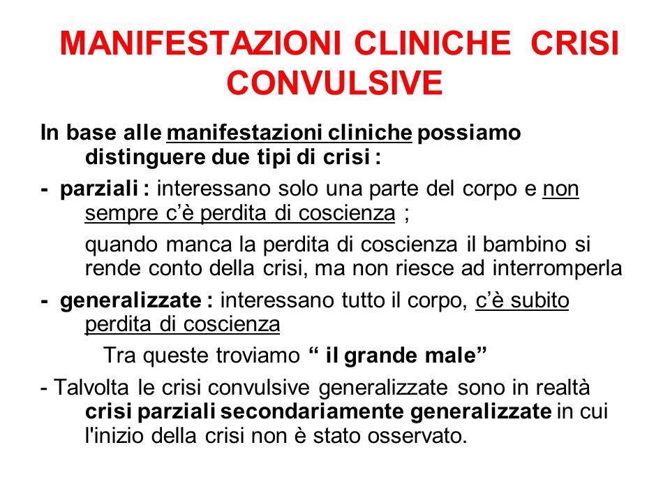 MANIFESTAZIONI CLINICHE CRISI CONVULSIVE