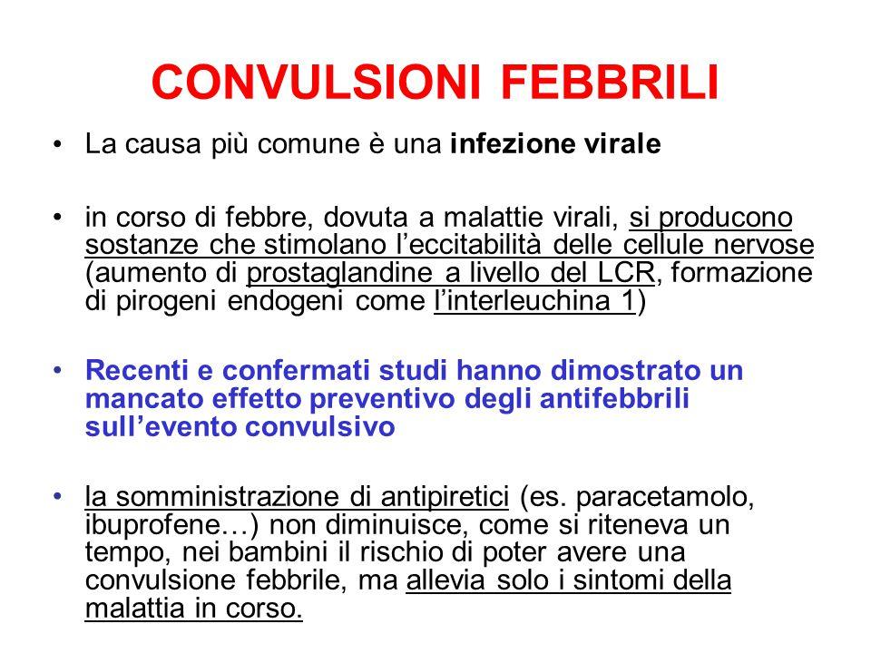 CONVULSIONI FEBBRILI La causa più comune è una infezione virale