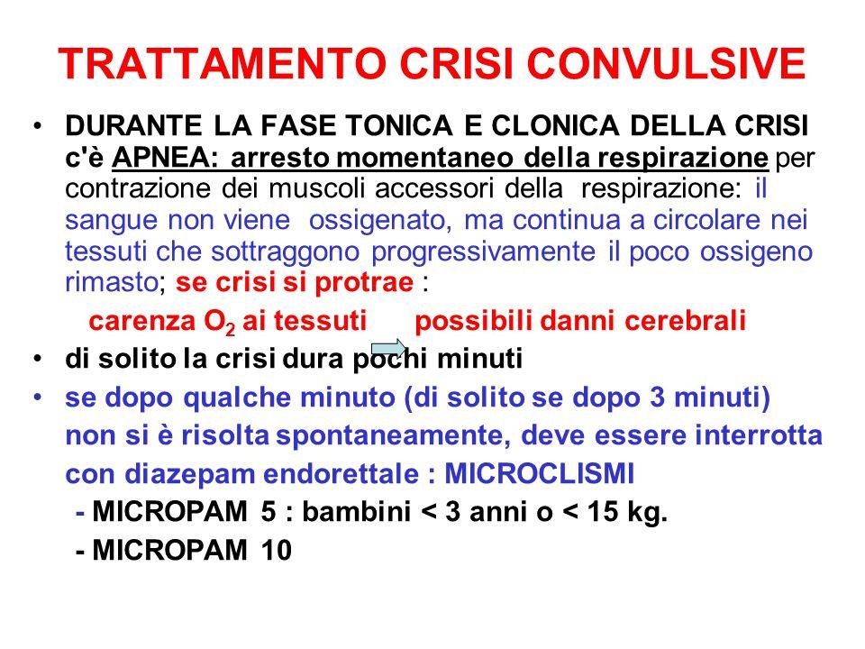 TRATTAMENTO CRISI CONVULSIVE