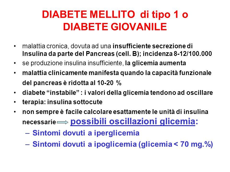 DIABETE MELLITO di tipo 1 o DIABETE GIOVANILE
