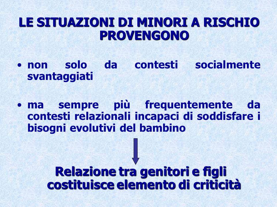 LE SITUAZIONI DI MINORI A RISCHIO PROVENGONO