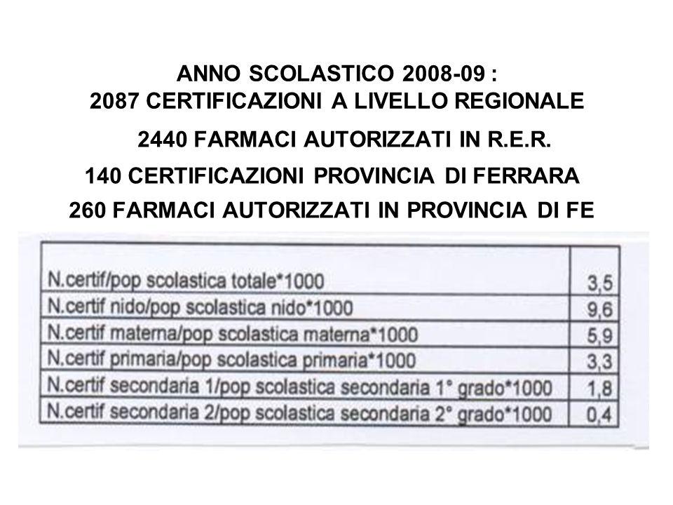 ANNO SCOLASTICO 2008-09 : 2087 CERTIFICAZIONI A LIVELLO REGIONALE