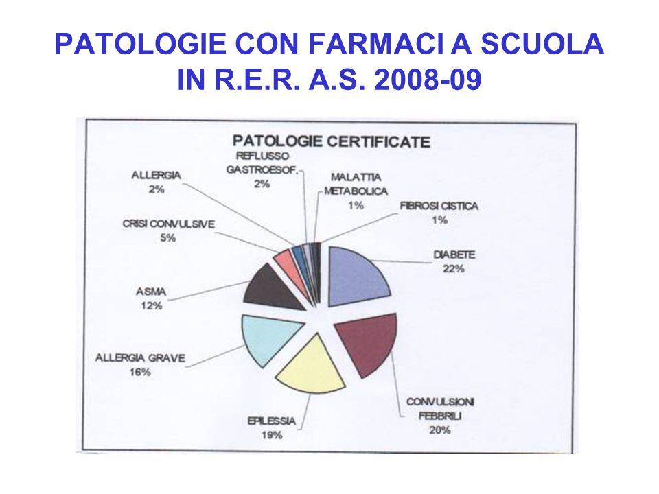 PATOLOGIE CON FARMACI A SCUOLA IN R.E.R. A.S. 2008-09