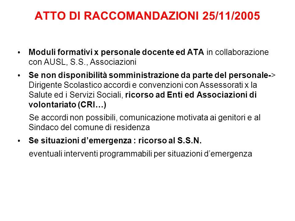 ATTO DI RACCOMANDAZIONI 25/11/2005