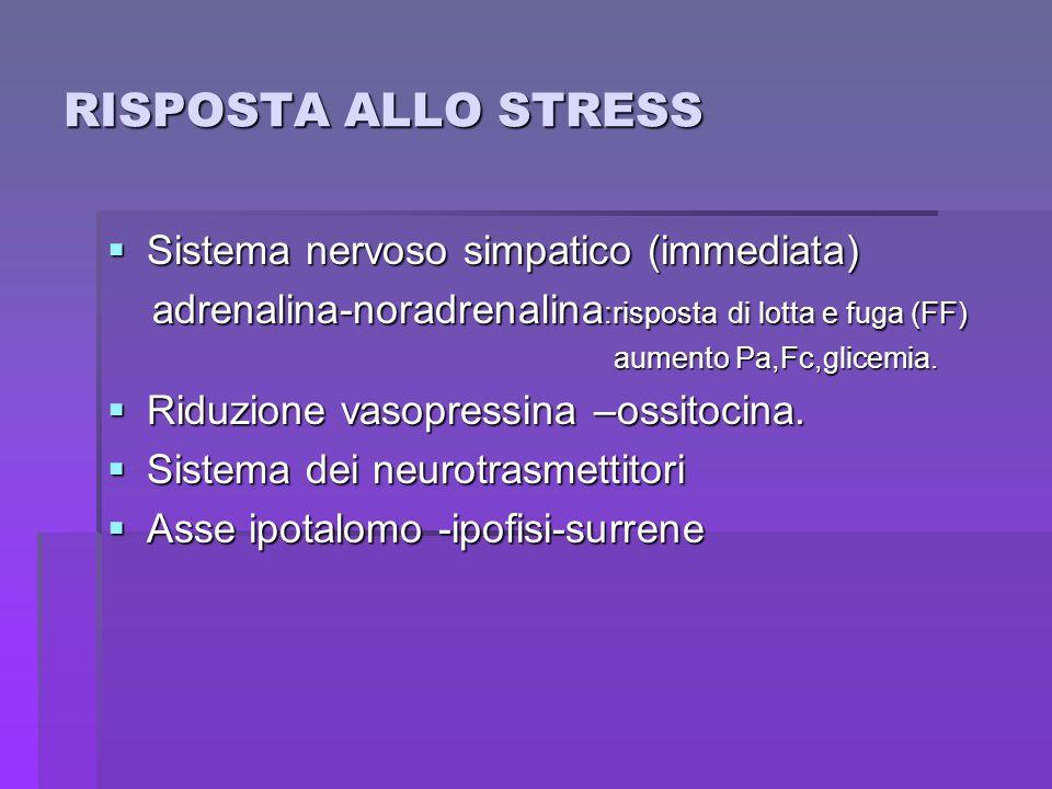 RISPOSTA ALLO STRESS Sistema nervoso simpatico (immediata)